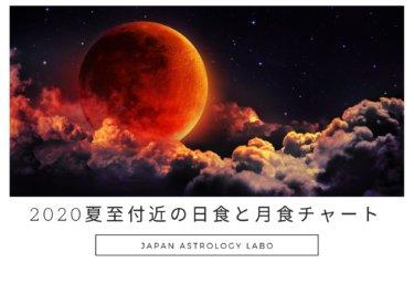 2020年の夏至近辺の月食と日食のチャートと動き