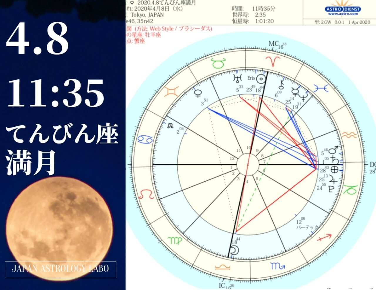 2020年4月8日てんびん座満月仕事の本当の意味を知る