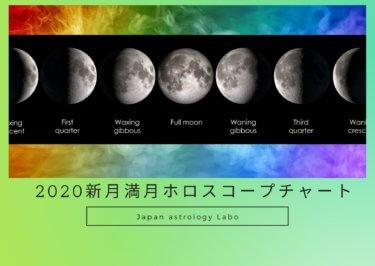 新月満月のホロスコープチャート