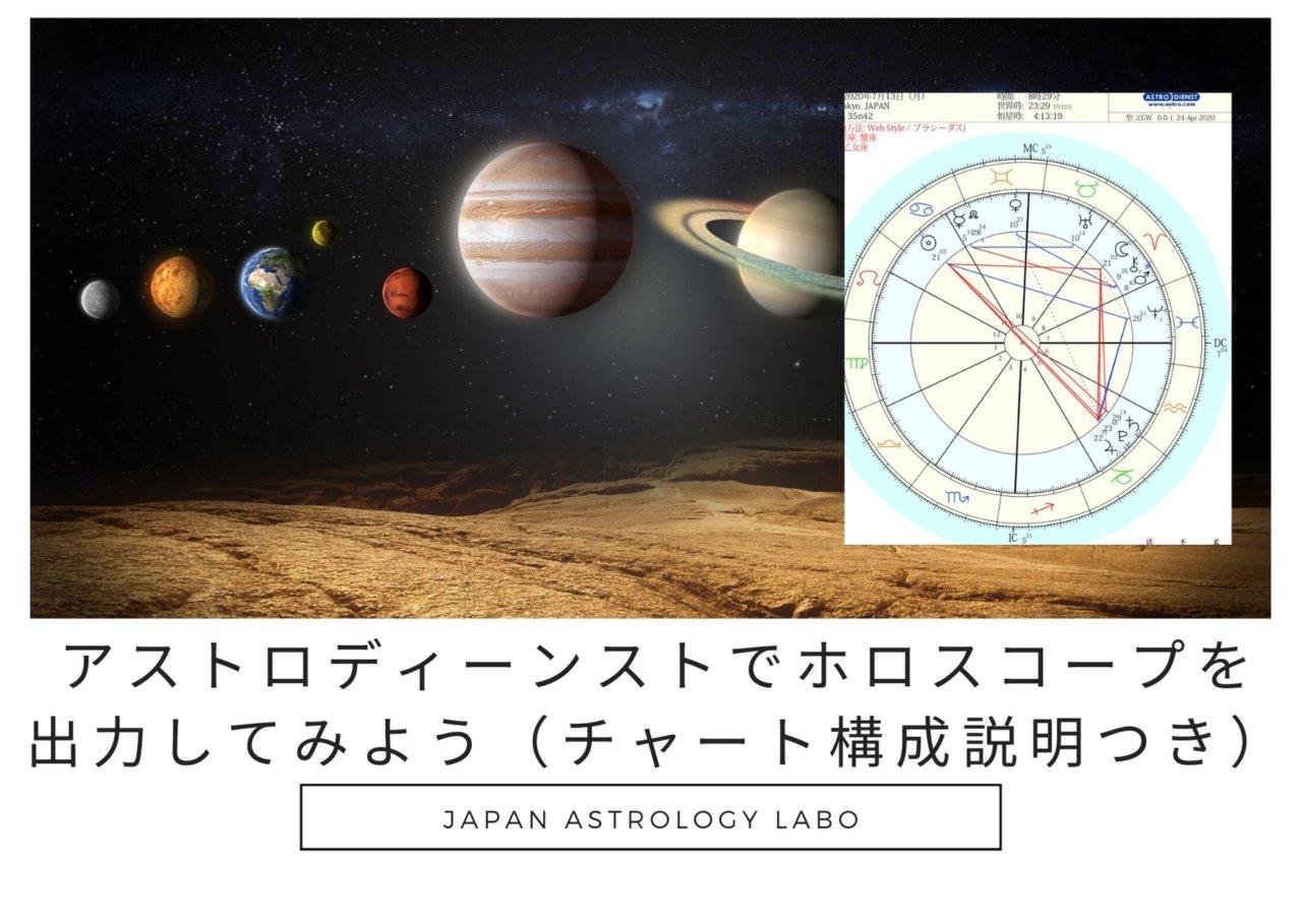 占星術の無料ソフトのアストロディーンストでネイタルチャート(出生図)を 出力する操作方法について解説。出力は簡単です。ホロスコープチャートの記号の構成についても説明。