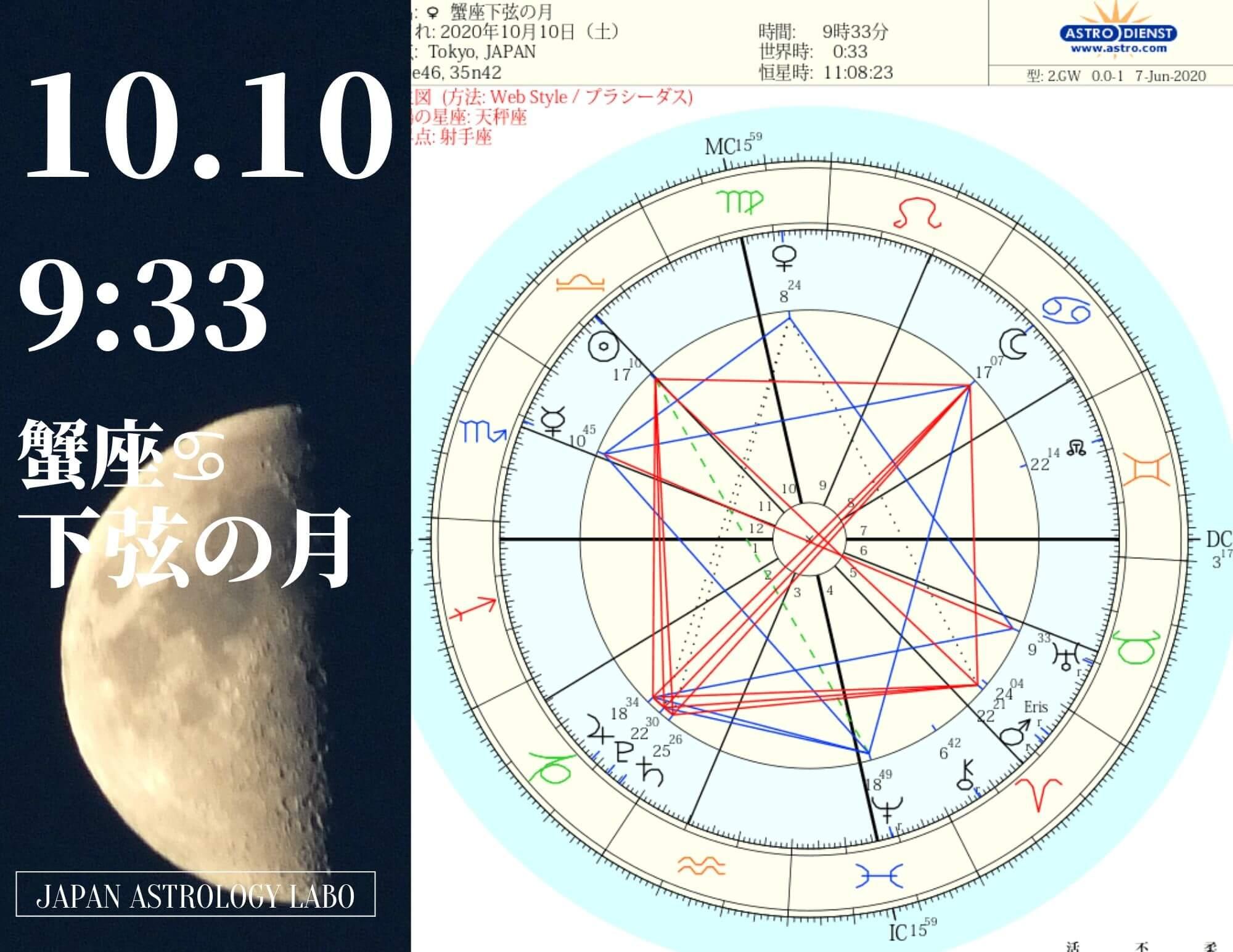 2020年10月10日蟹座下弦の月