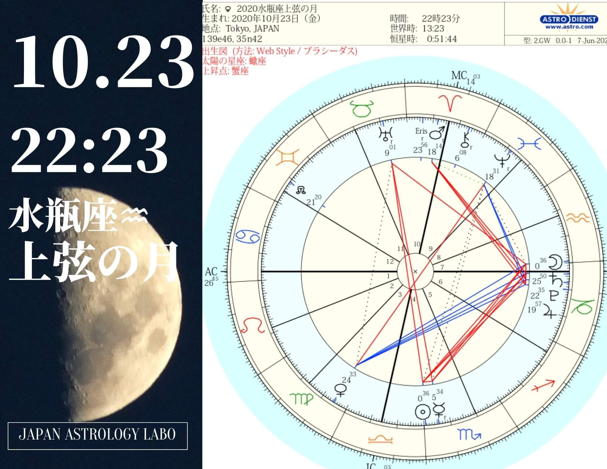 2020年10月23日水瓶座上弦の月