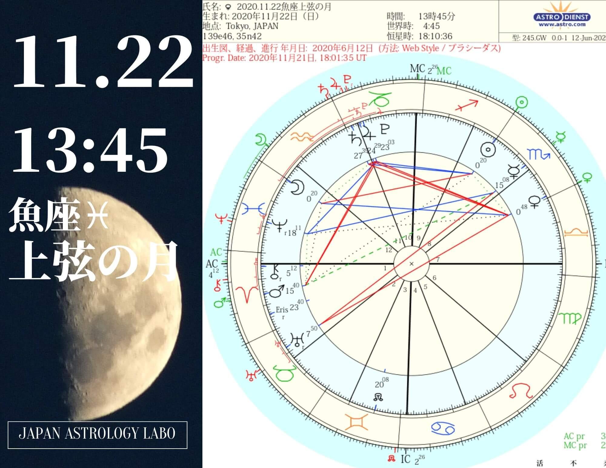 2020年11月15日蠍座上弦の月