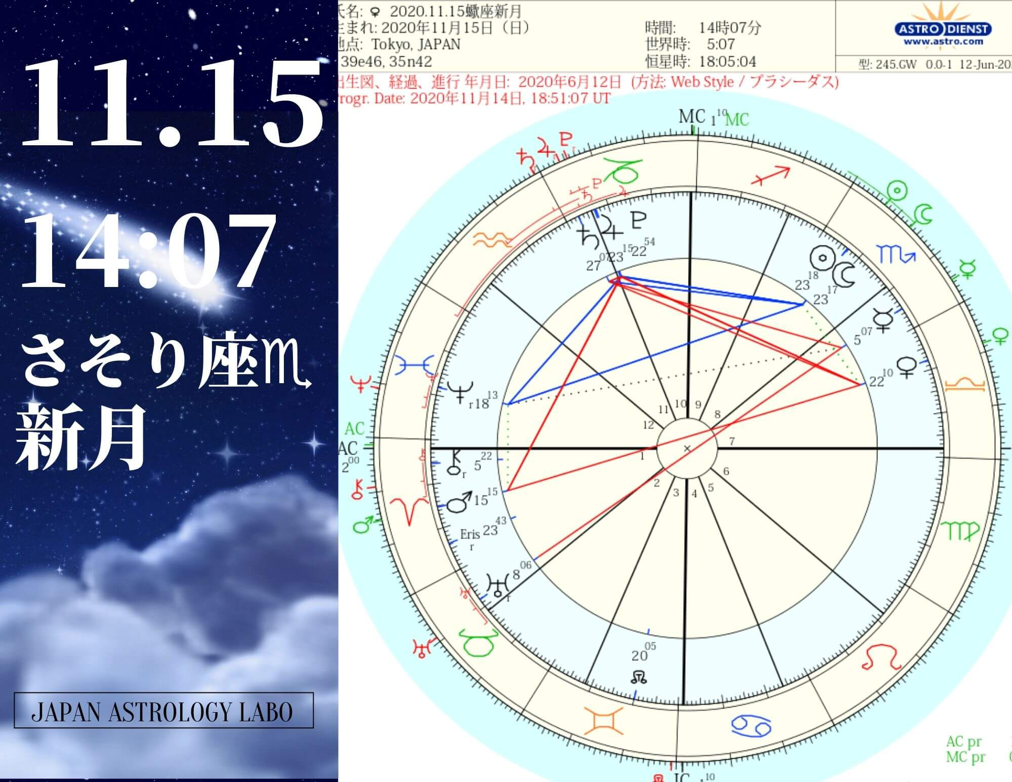 2020年11月15日蠍座新月