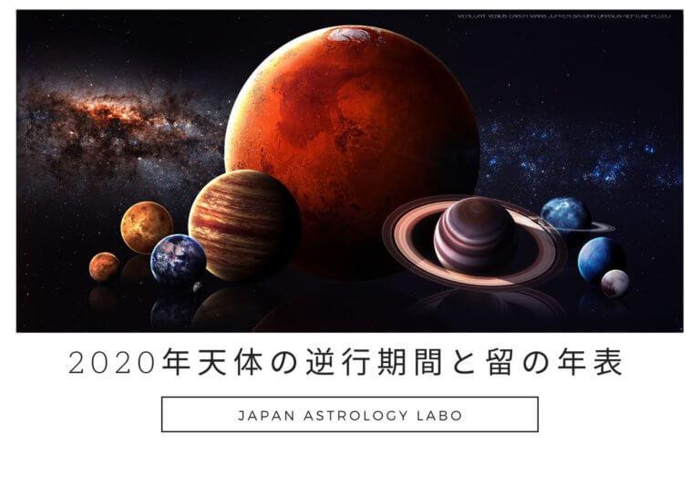 2020年天体の逆行期間と留の年表