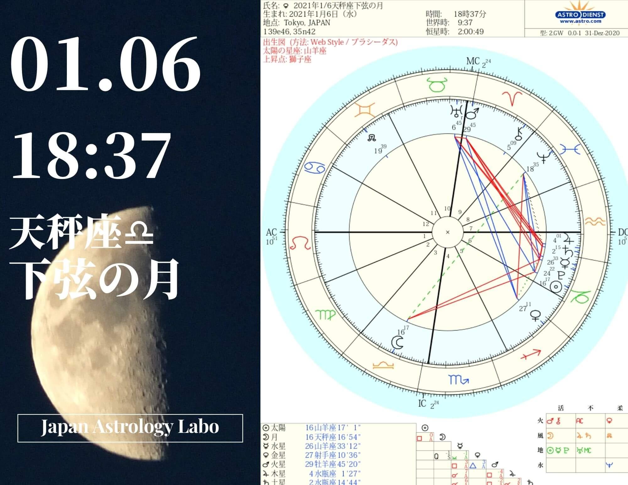 天秤座下弦の月