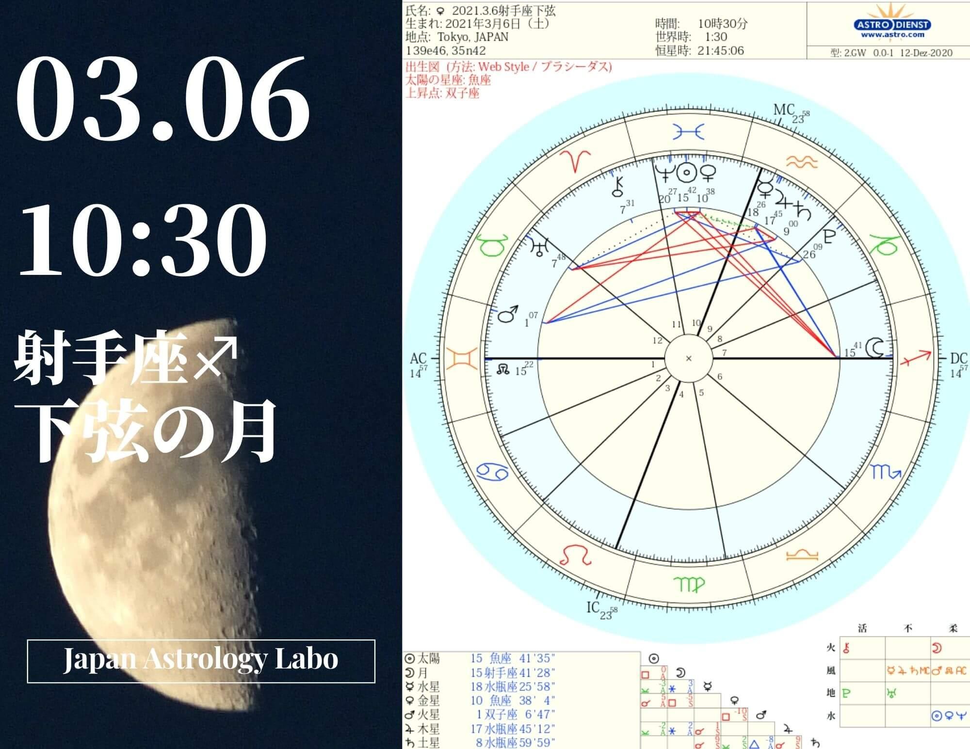 射手座下弦の月