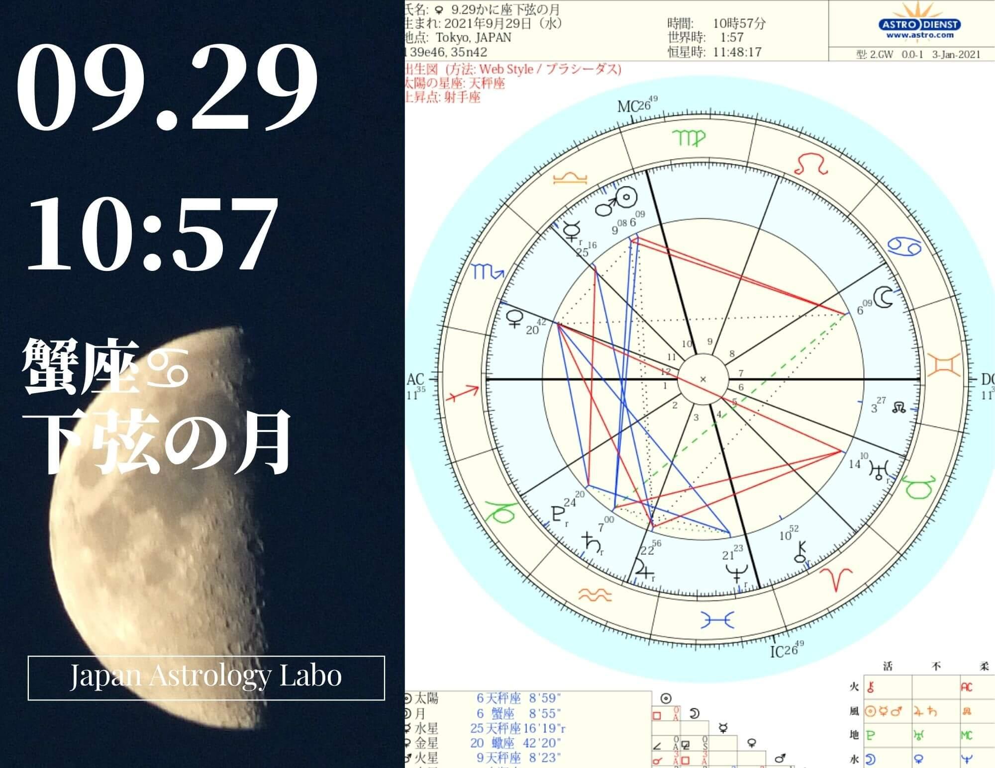 蟹座下弦の月