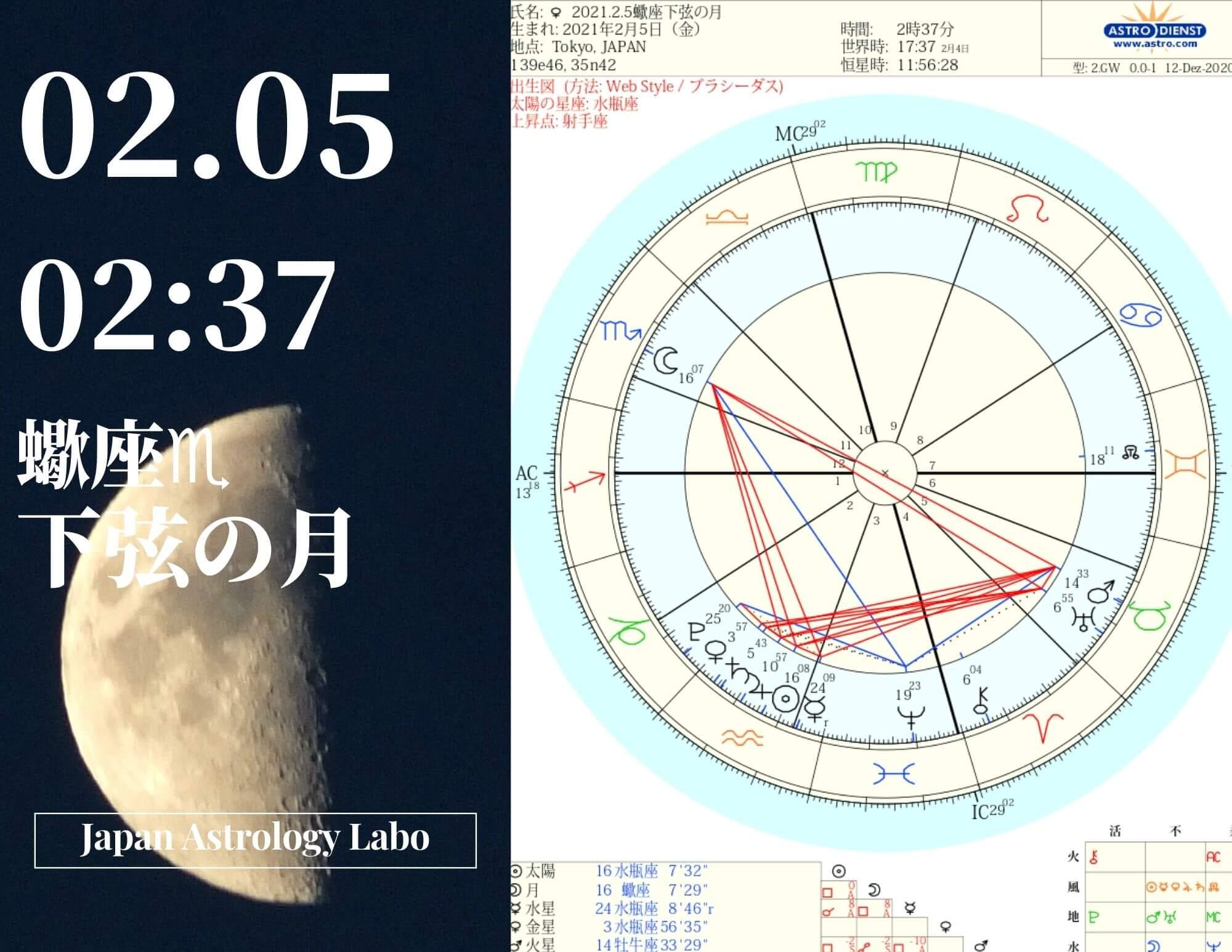 蠍座下弦の月
