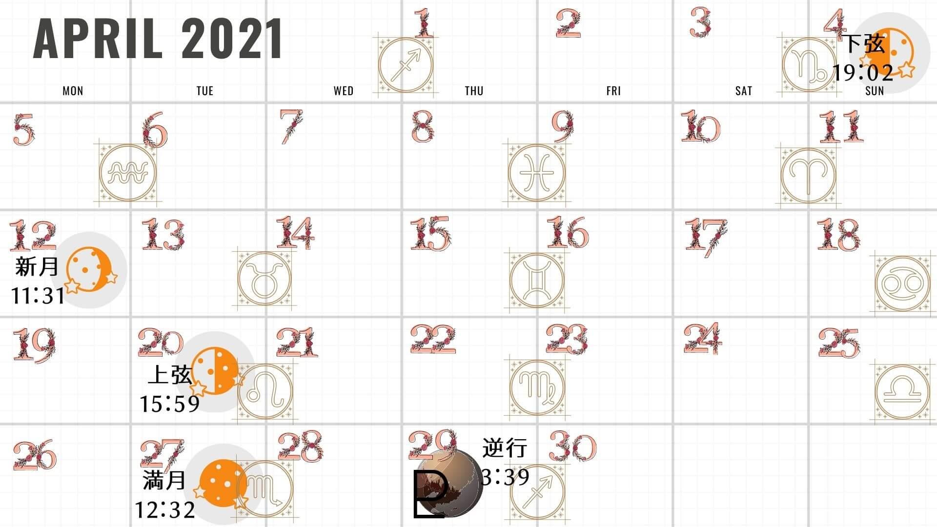 4月の占星術カレンダー
