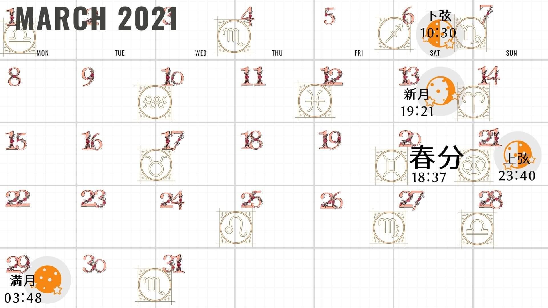 占星術カレンダー3月