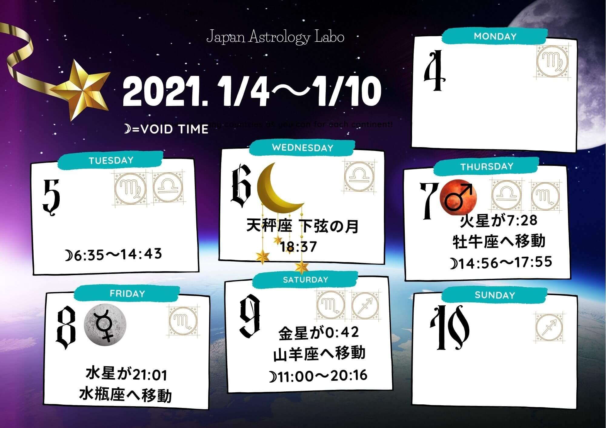 JapanAstrologyLabo