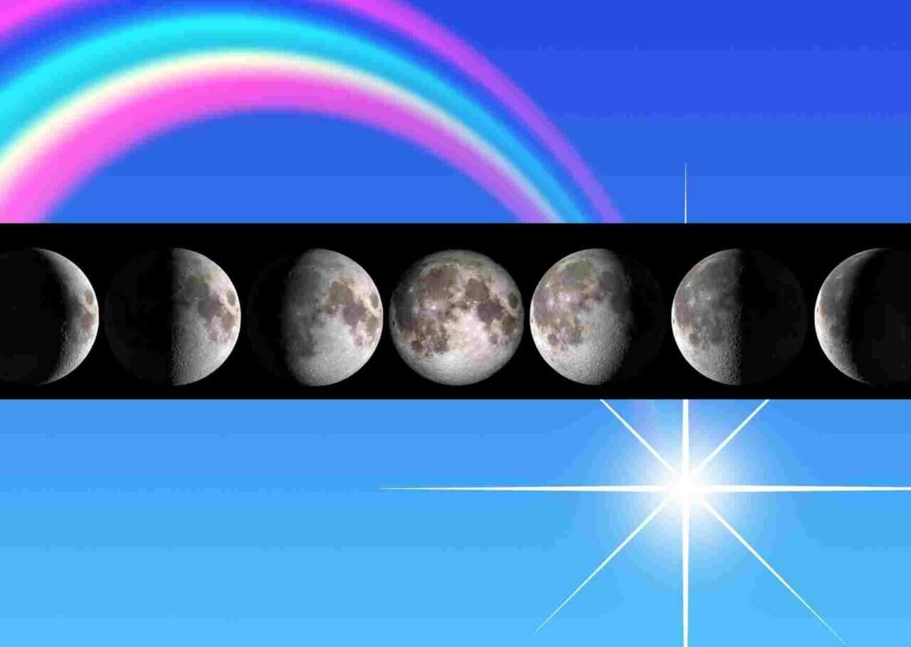 >西洋占星術 基礎総合講座 全6回